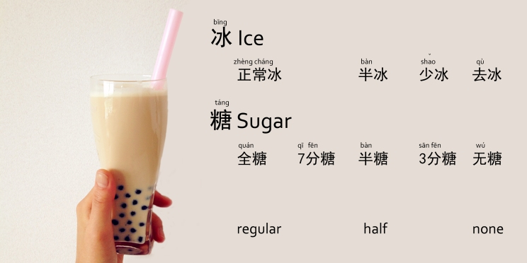 Extensive guide on ordering bubble tea